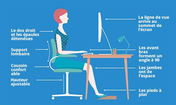 comment am liorer l ergonomie de votre poste de travail. Black Bedroom Furniture Sets. Home Design Ideas